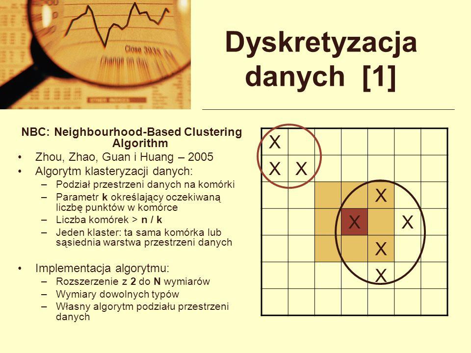 Dyskretyzacja danych [1]